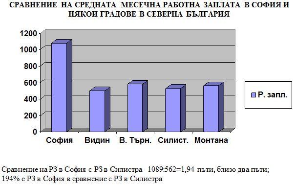Демографската катастрофа не е сензация, а факт. България намалява с 8 човека на час