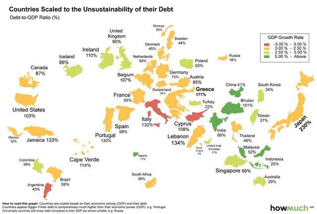 Как изглежда картата на световните  дългове