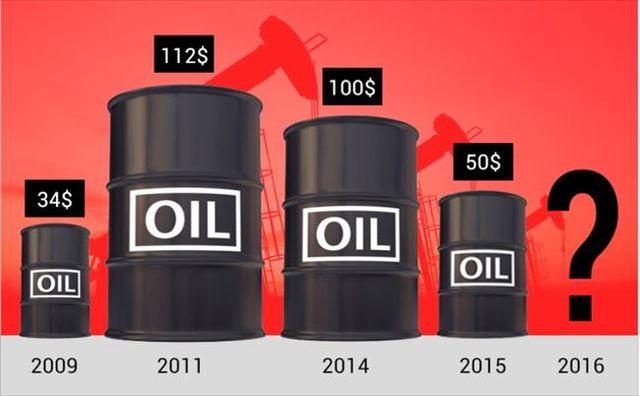 Ислямска държава продава нефт и газ на  Турция