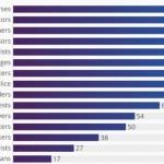 Британците вярват много повече на синоптиците, отколкото на политиците